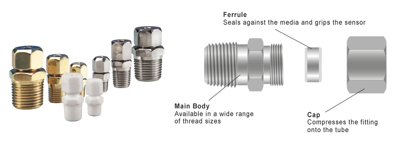 Compression fittings tc ltd